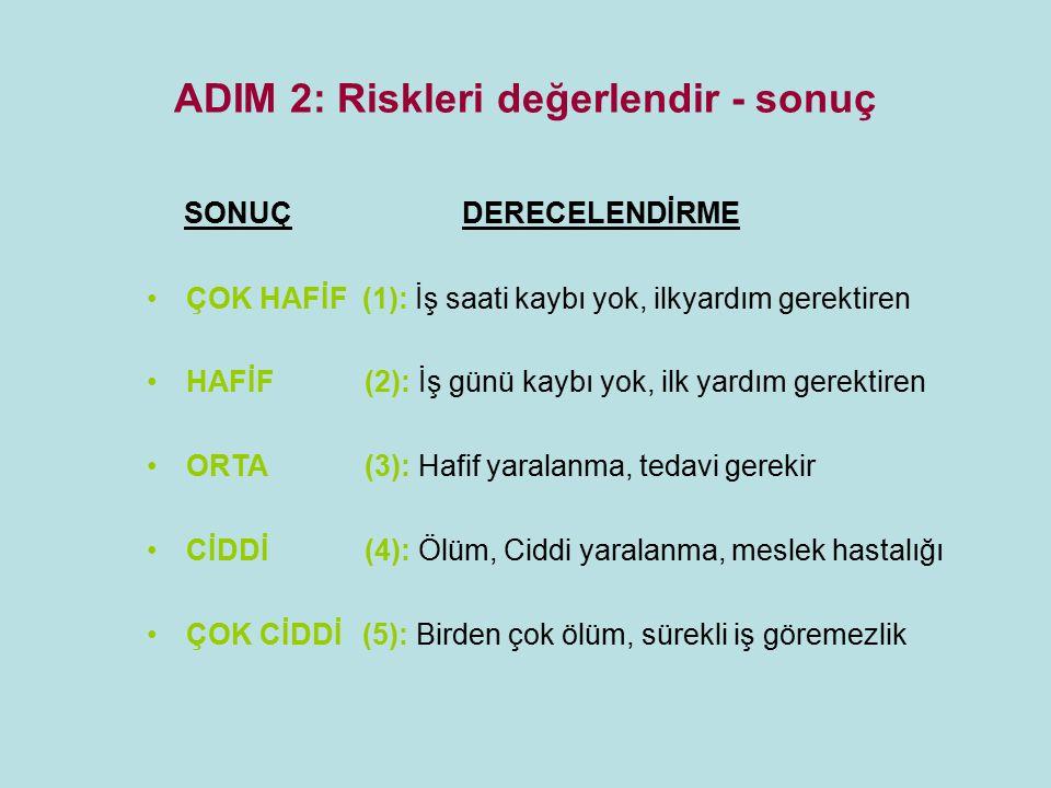 ADIM 2: Riskleri değerlendir - sonuç