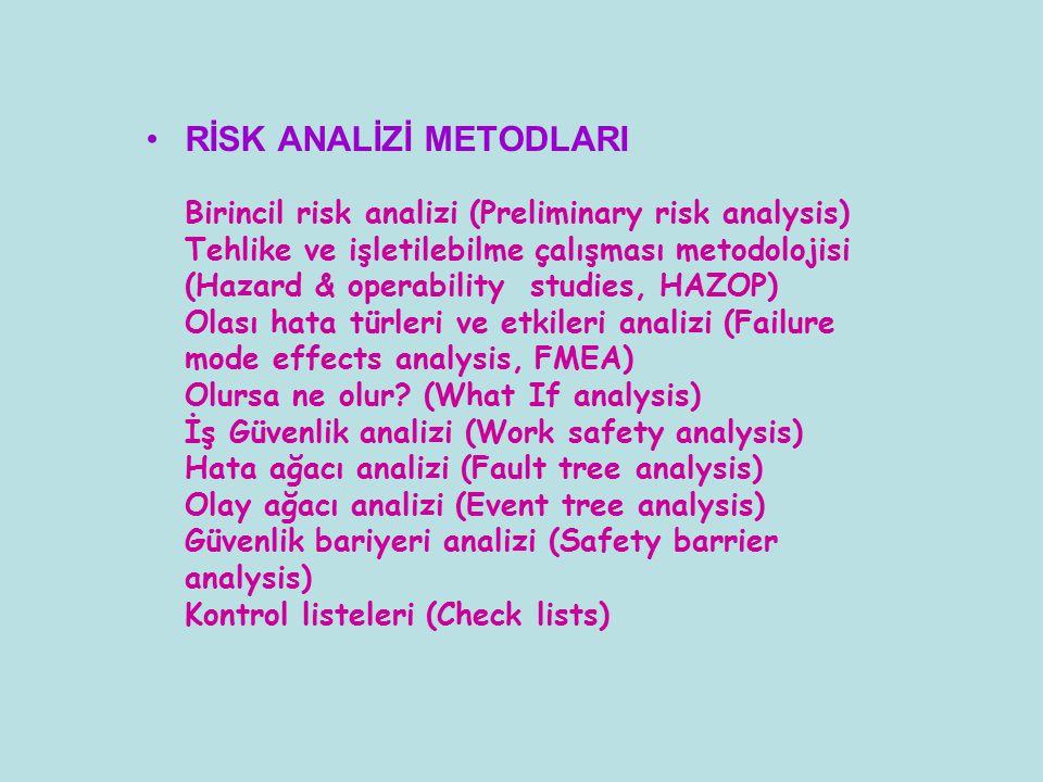 RİSK ANALİZİ METODLARI Birincil risk analizi (Preliminary risk analysis) Tehlike ve işletilebilme çalışması metodolojisi (Hazard & operability studies, HAZOP) Olası hata türleri ve etkileri analizi (Failure mode effects analysis, FMEA) Olursa ne olur.