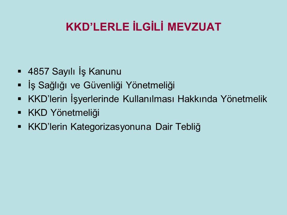KKD'LERLE İLGİLİ MEVZUAT