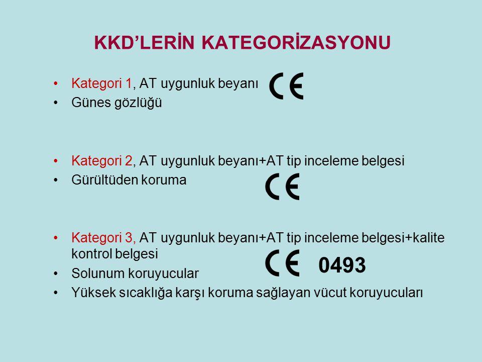 KKD'LERİN KATEGORİZASYONU