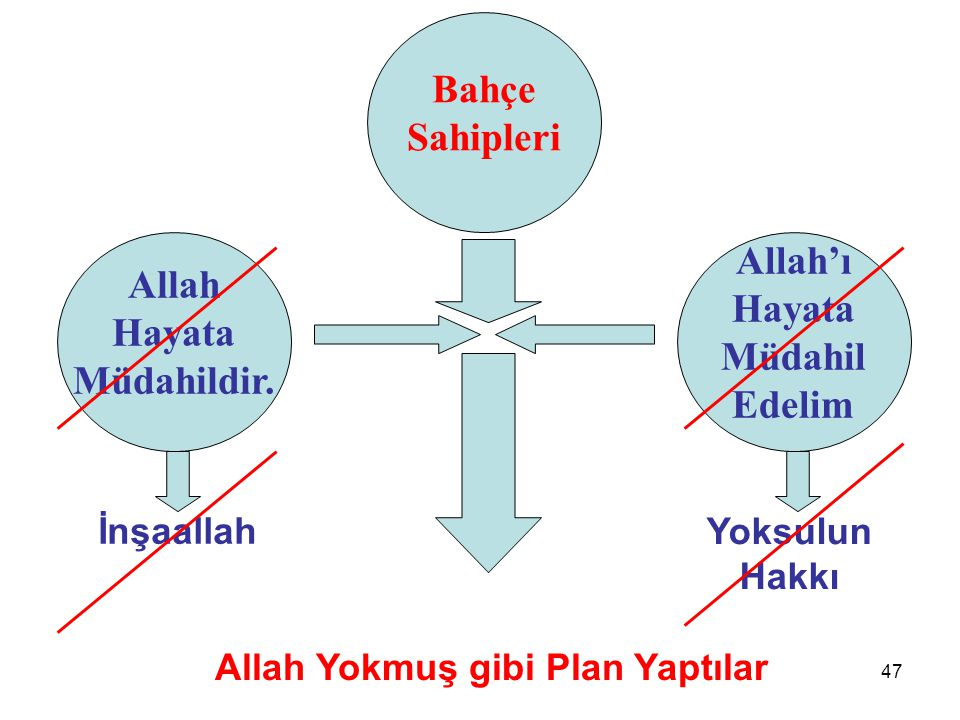 Allah Yokmuş gibi Plan Yaptılar