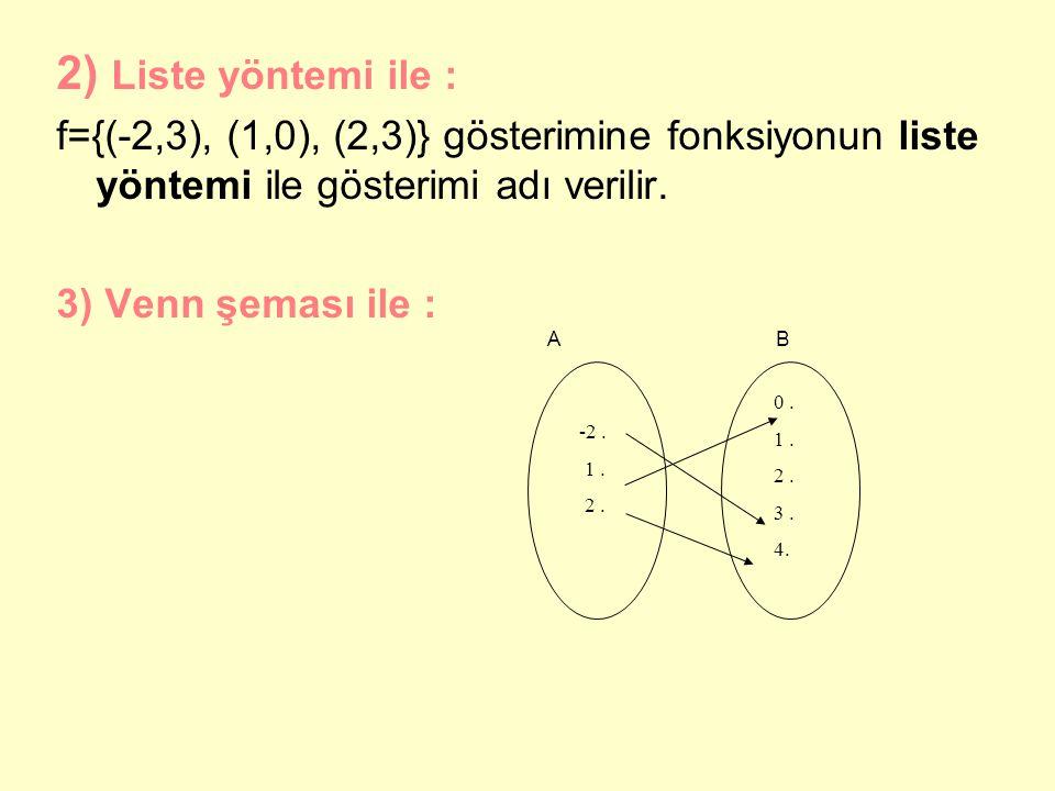 2) Liste yöntemi ile : f={(-2,3), (1,0), (2,3)} gösterimine fonksiyonun liste yöntemi ile gösterimi adı verilir.