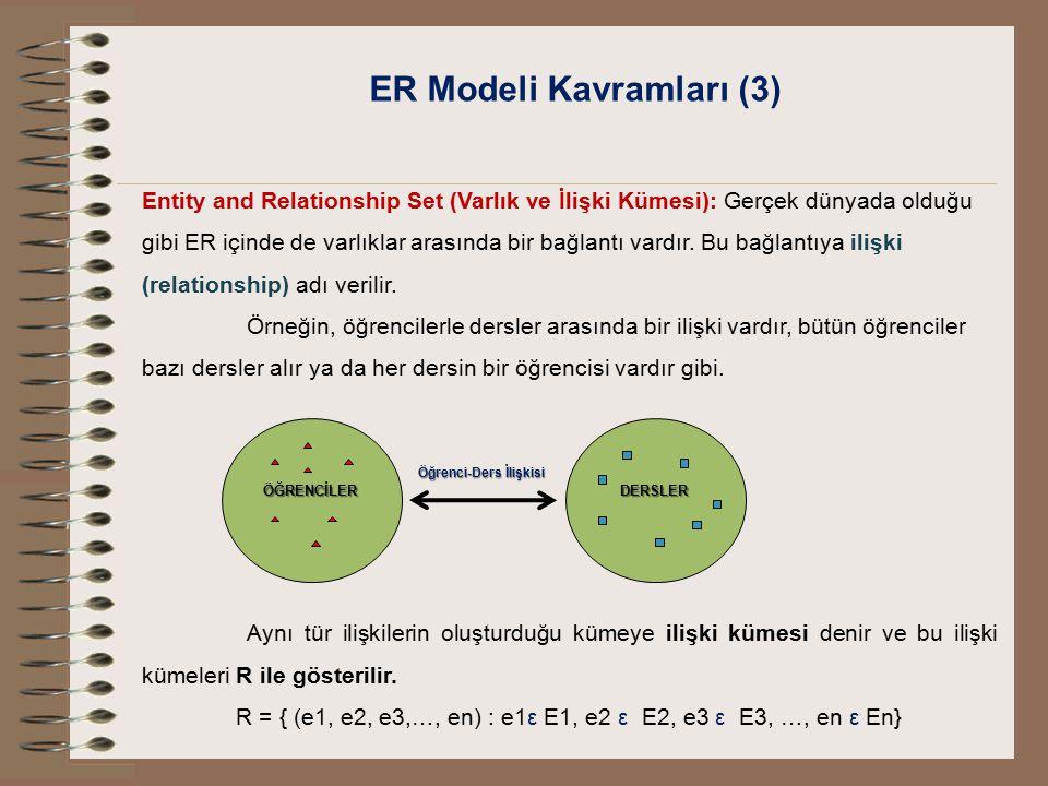 ER Modeli Kavramları (3)