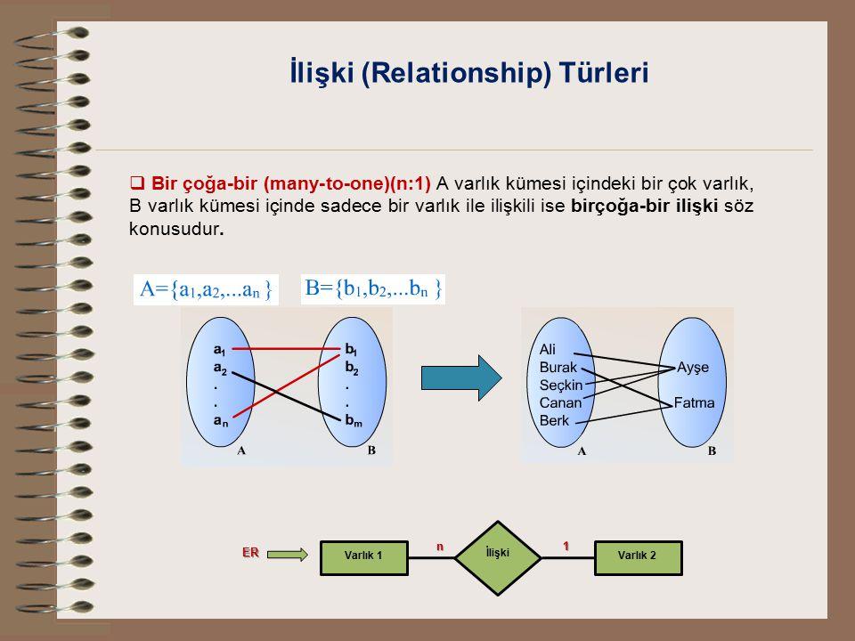 İlişki (Relationship) Türleri