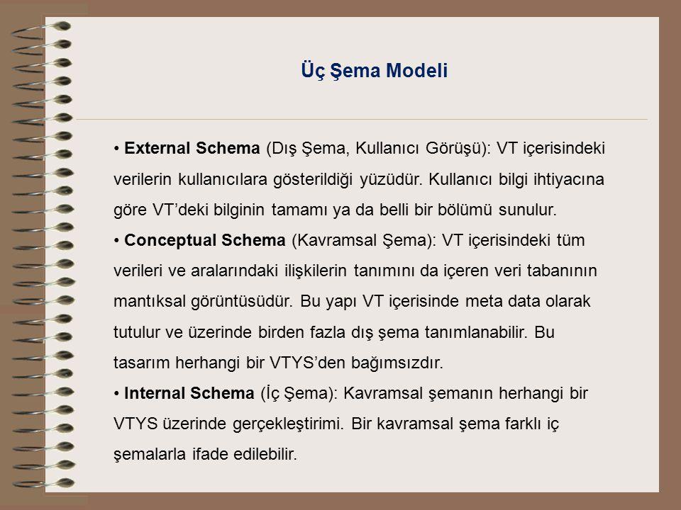 Üç Şema Modeli