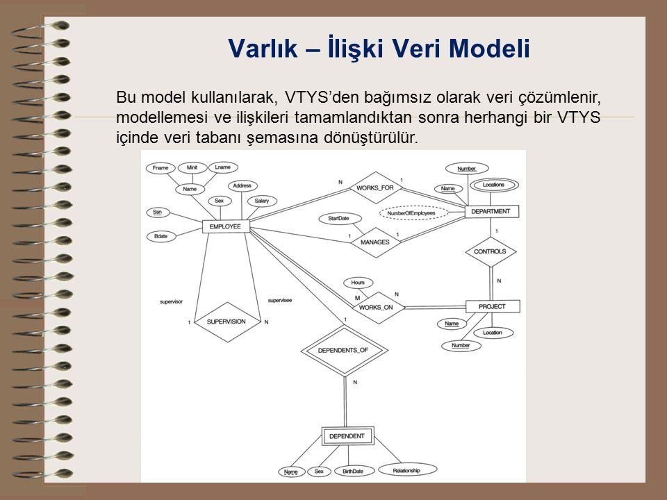 Varlık – İlişki Veri Modeli