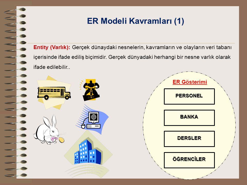 ER Modeli Kavramları (1)