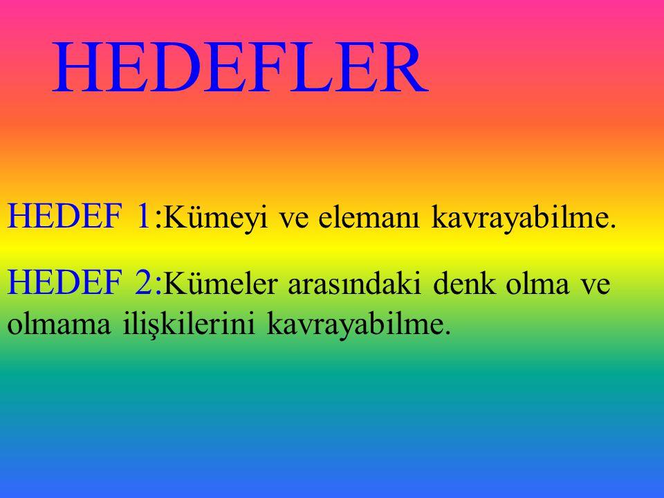HEDEFLER HEDEF 1:Kümeyi ve elemanı kavrayabilme.