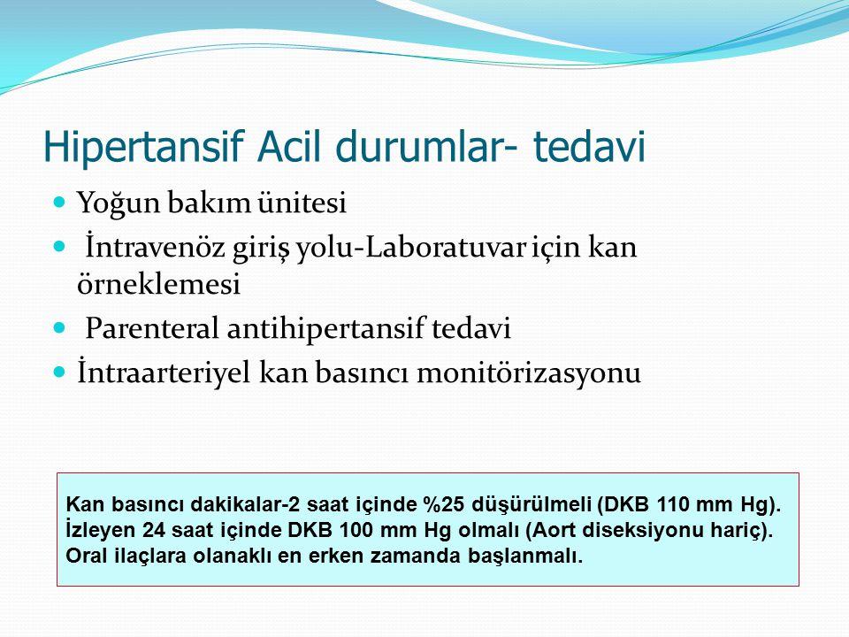 Hipertansif Acil durumlar- tedavi