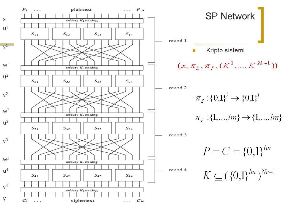 x v1 u1 w1 u2 v2 w2 u3 v3 w3 u4 v4 y SP Network Kripto sistemi