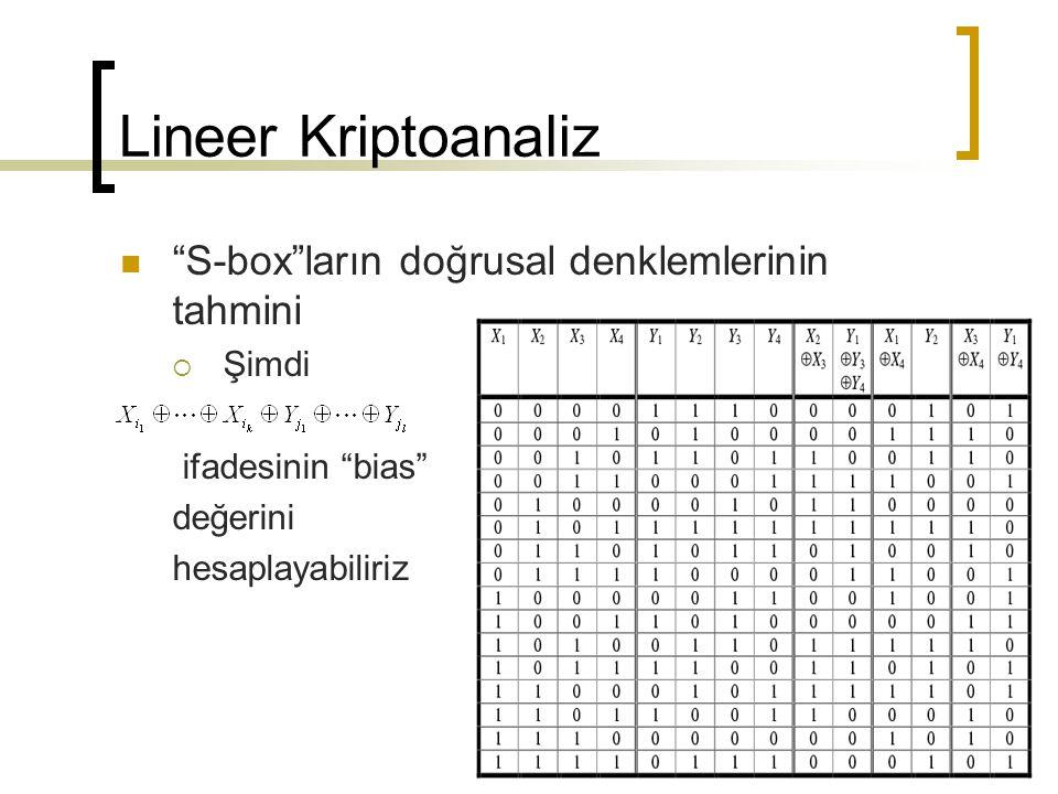 Lineer Kriptoanaliz S-box ların doğrusal denklemlerinin tahmini Şimdi
