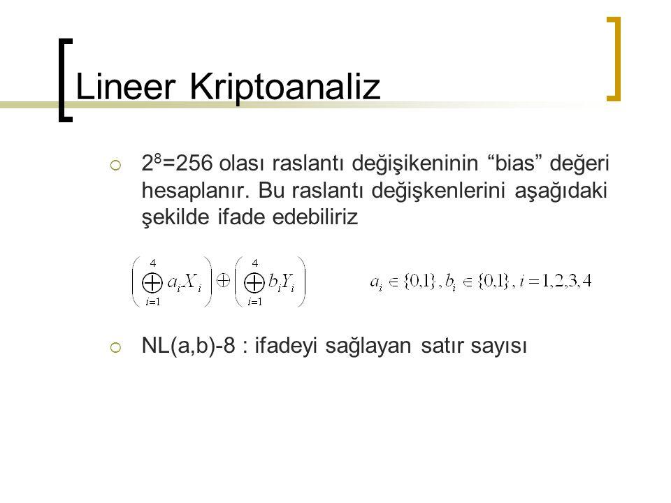 Lineer Kriptoanaliz 28=256 olası raslantı değişikeninin bias değeri hesaplanır. Bu raslantı değişkenlerini aşağıdaki şekilde ifade edebiliriz.