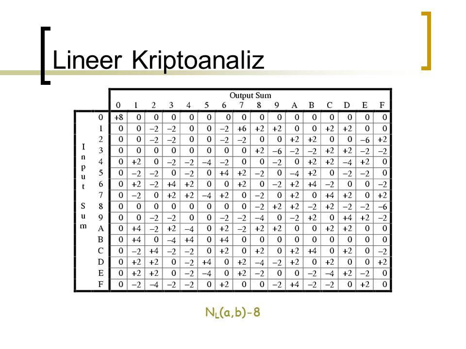 Lineer Kriptoanaliz NL(a,b)-8