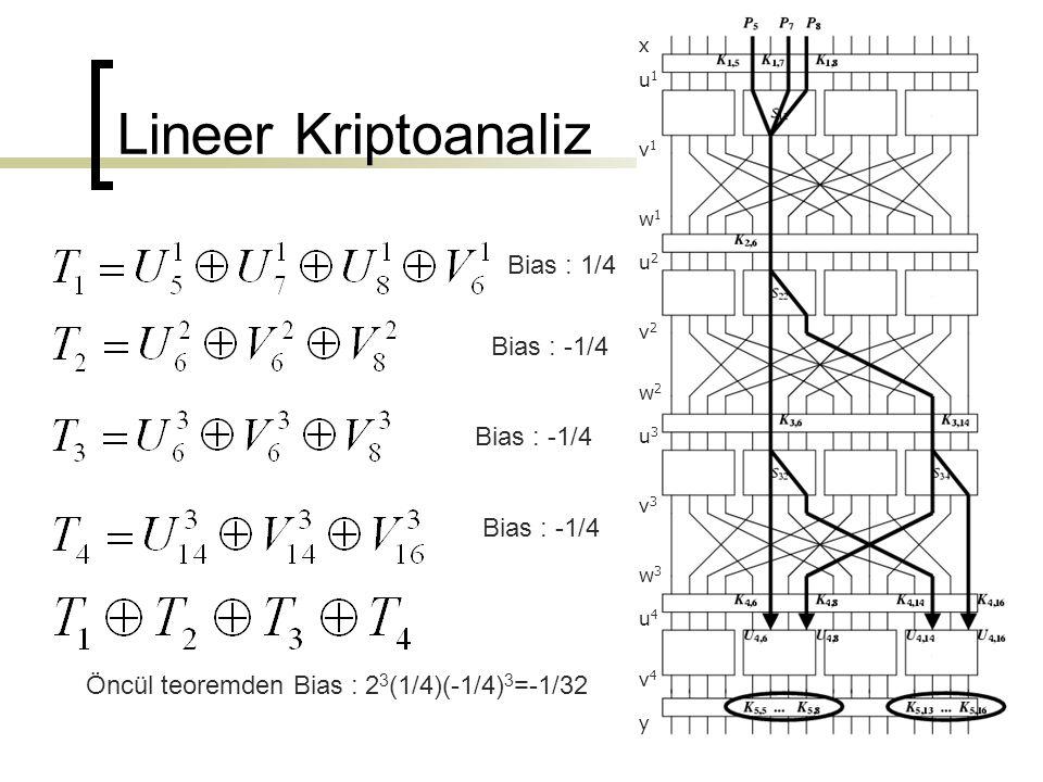 Lineer Kriptoanaliz Bias : 1/4 Bias : -1/4 Bias : -1/4 Bias : -1/4