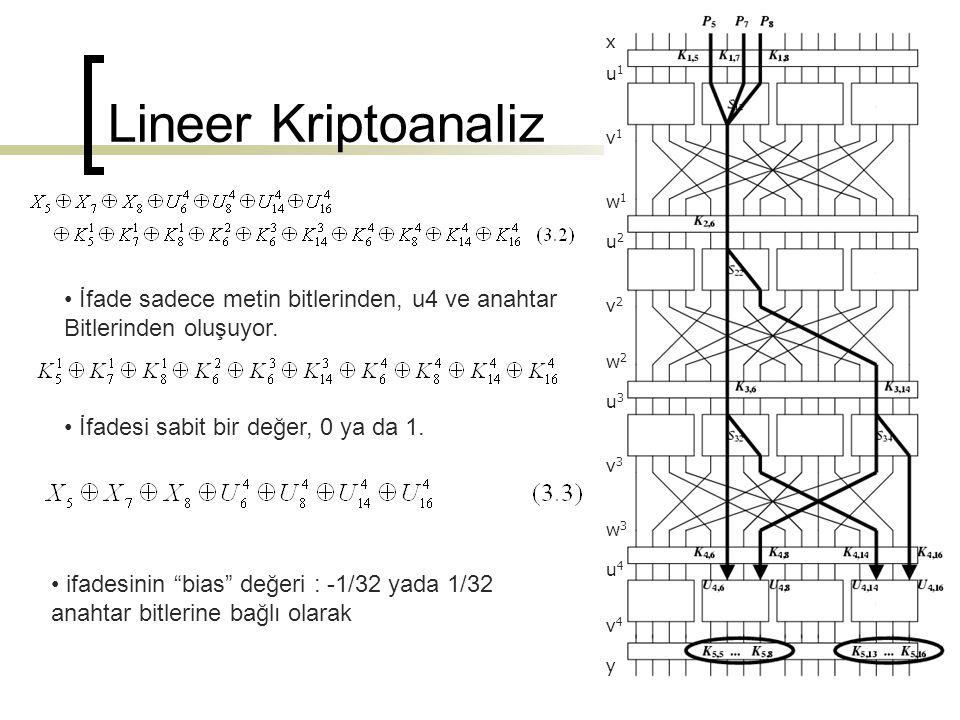 Lineer Kriptoanaliz İfade sadece metin bitlerinden, u4 ve anahtar