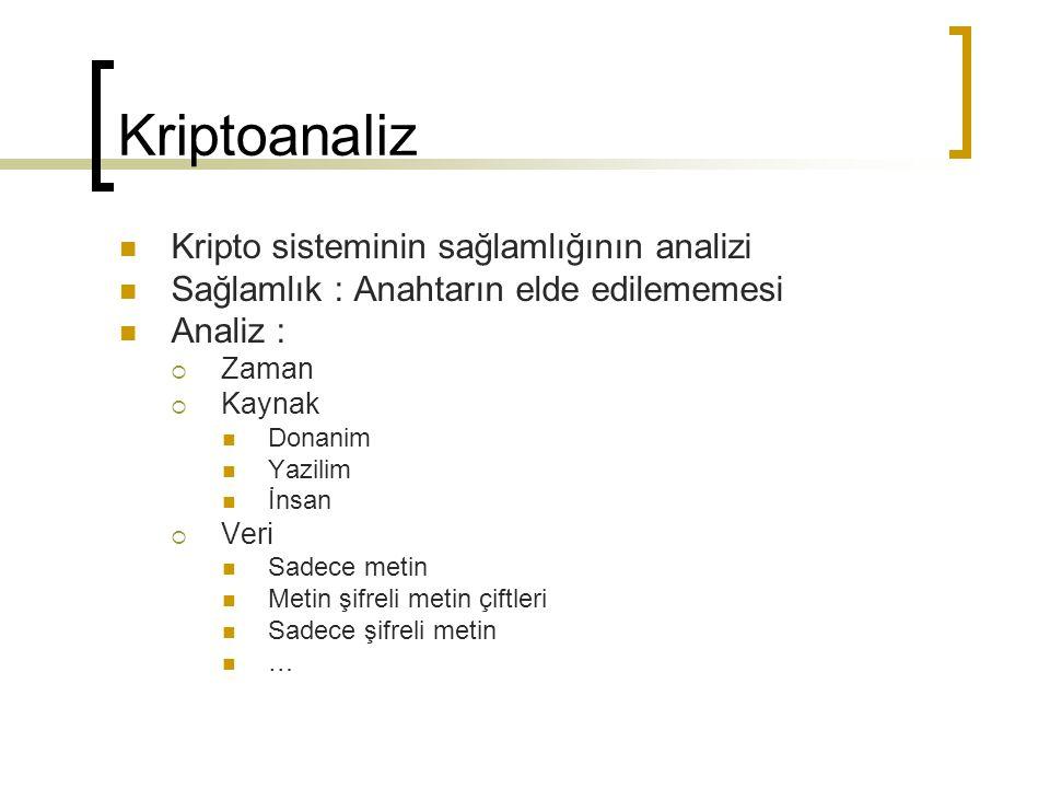 Kriptoanaliz Kripto sisteminin sağlamlığının analizi