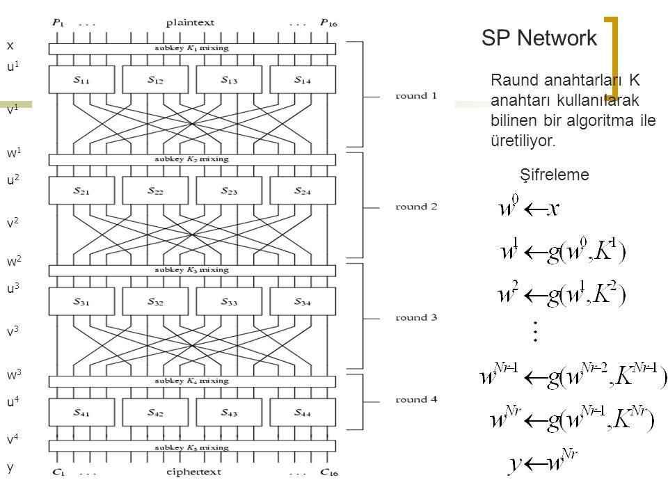 SP Network Raund anahtarları K anahtarı kullanılarak