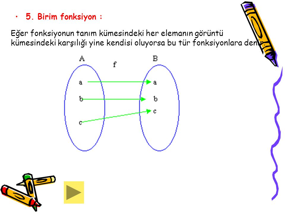 5. Birim fonksiyon : Eğer fonksiyonun tanım kümesindeki her elemanın görüntü.