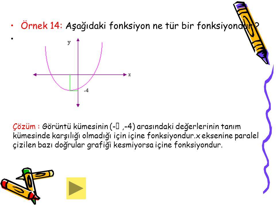 Örnek 14: Aşağıdaki fonksiyon ne tür bir fonksiyondur