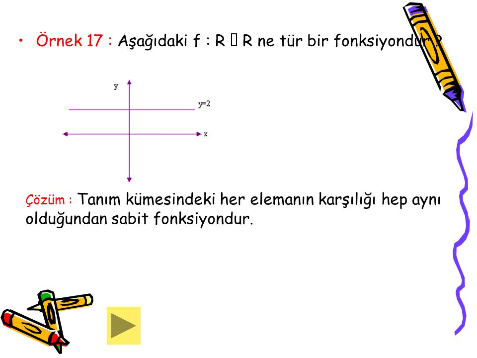 Örnek 17 : Aşağıdaki f : R  R ne tür bir fonksiyondur