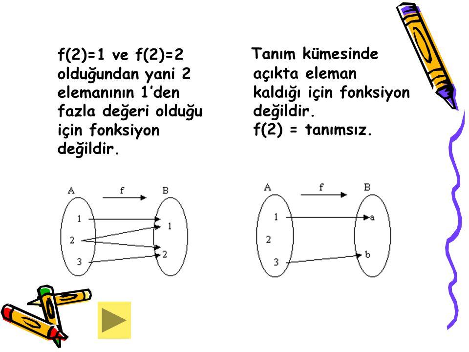 f(2)=1 ve f(2)=2 olduğundan yani 2 elemanının 1'den fazla değeri olduğu için fonksiyon değildir.