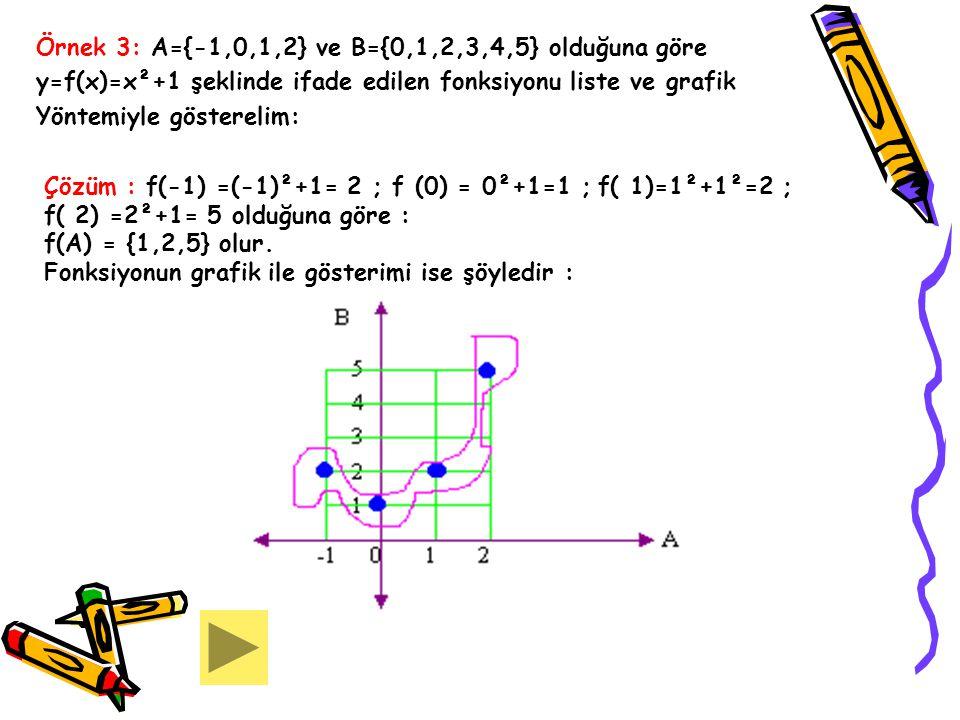 Örnek 3: A={-1,0,1,2} ve B={0,1,2,3,4,5} olduğuna göre
