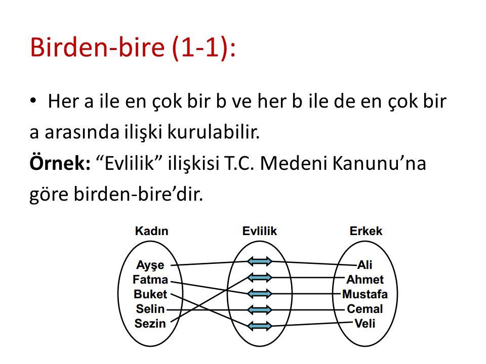 Birden-bire (1-1): Her a ile en çok bir b ve her b ile de en çok bir