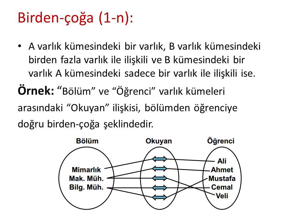 Birden-çoğa (1-n): Örnek: Bölüm ve Öğrenci varlık kümeleri