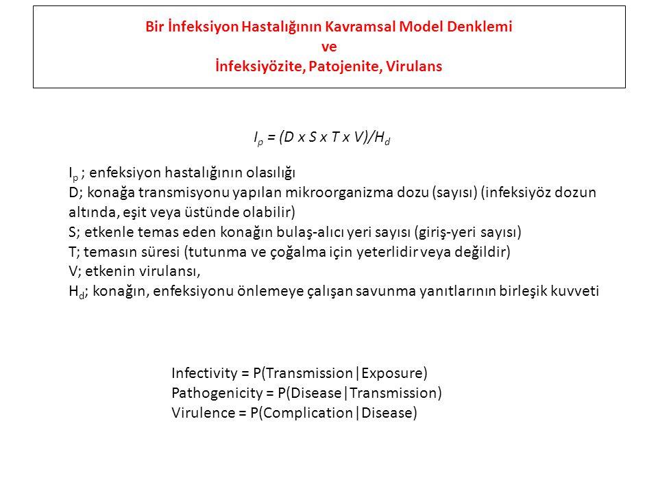 Bir İnfeksiyon Hastalığının Kavramsal Model Denklemi ve