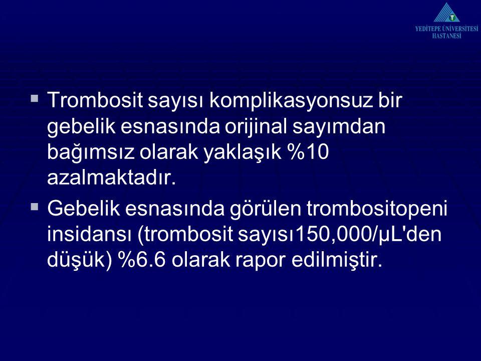 Trombosit sayısı komplikasyonsuz bir gebelik esnasında orijinal sayımdan bağımsız olarak yaklaşık %10 azalmaktadır.