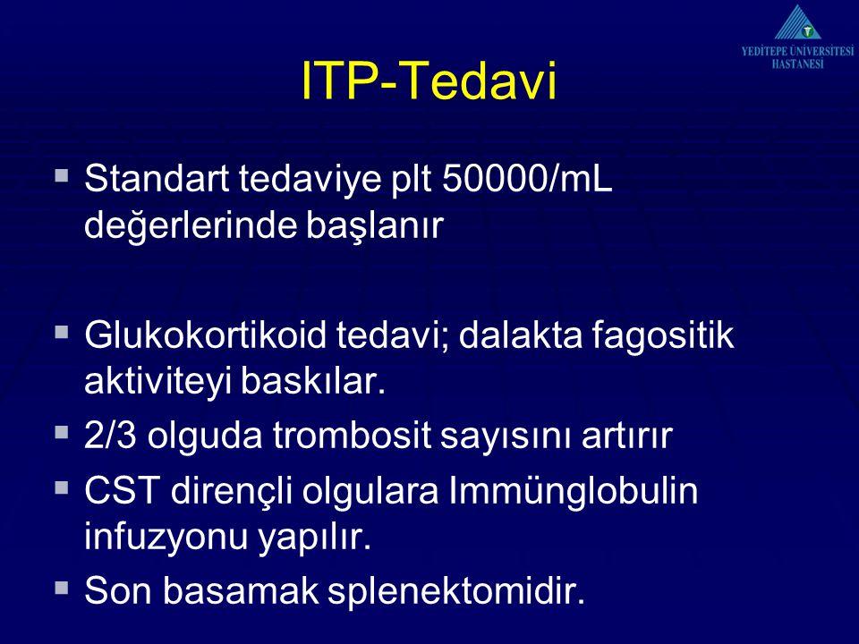 ITP-Tedavi Standart tedaviye plt 50000/mL değerlerinde başlanır