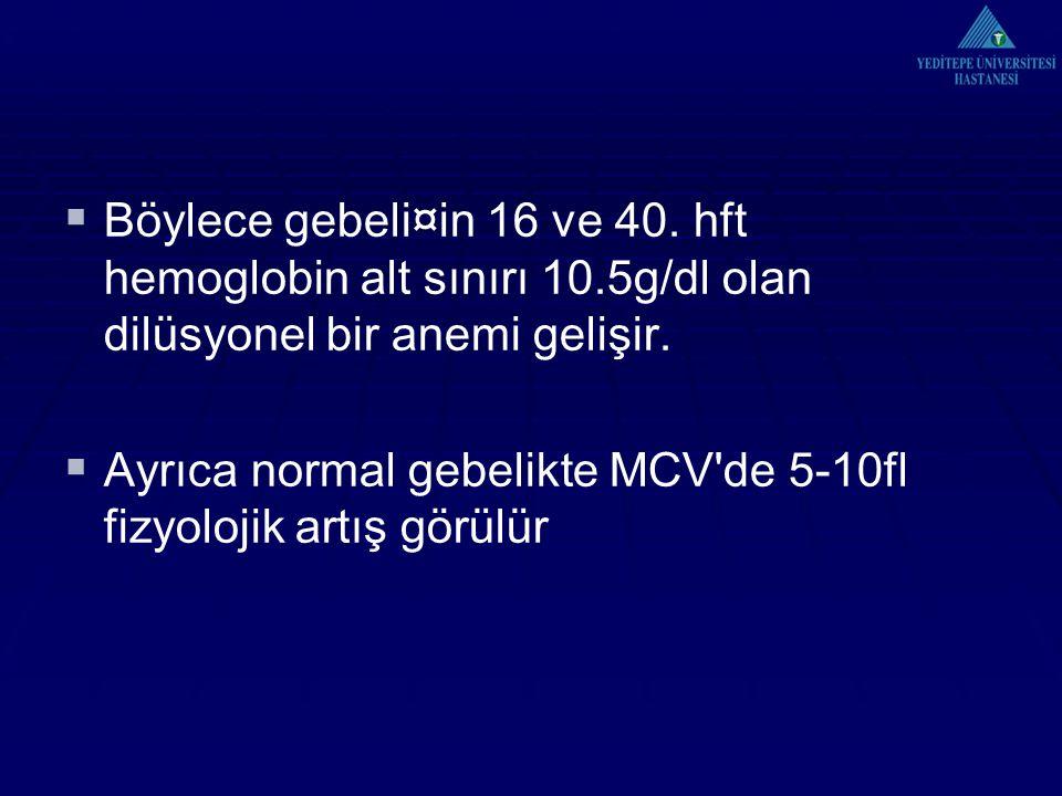 Böylece gebeli¤in 16 ve 40. hft hemoglobin alt sınırı 10