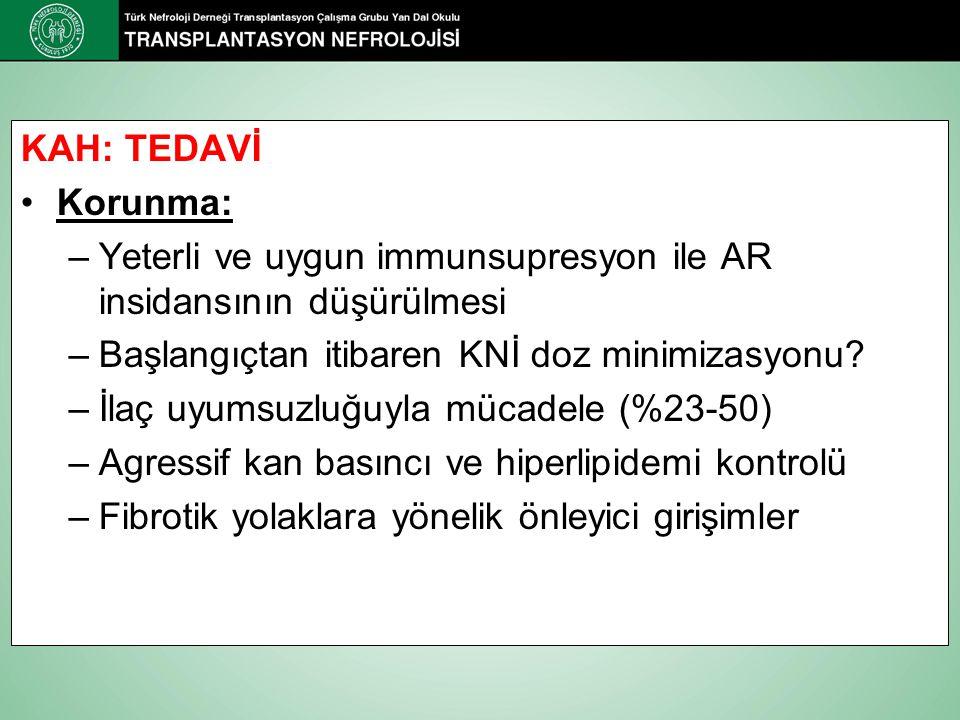 KAH: TEDAVİ Korunma: Yeterli ve uygun immunsupresyon ile AR insidansının düşürülmesi. Başlangıçtan itibaren KNİ doz minimizasyonu