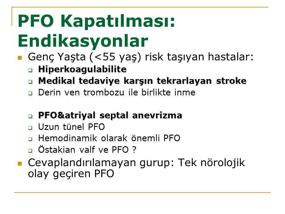 PFO Kapatılması: Endikasyonlar
