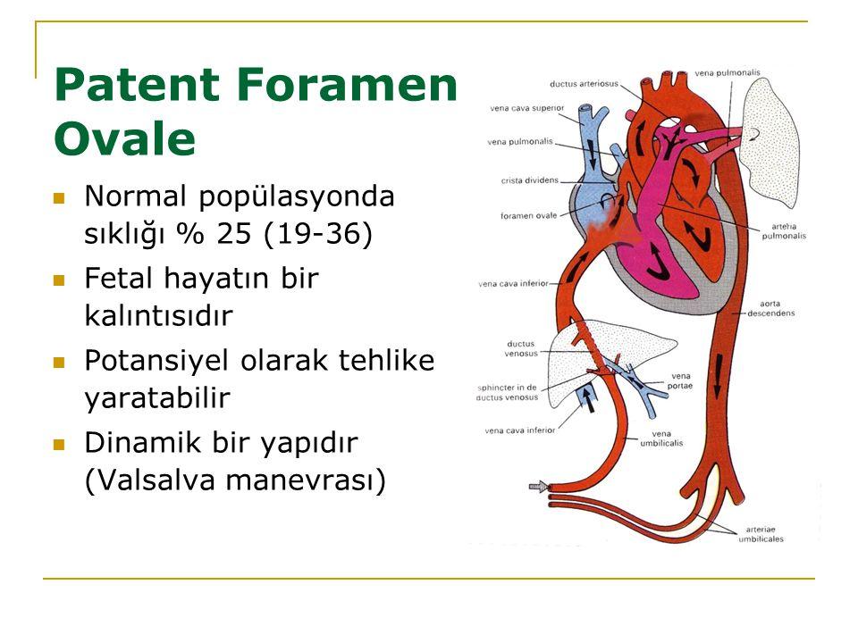 Patent Foramen Ovale Normal popülasyonda sıklığı % 25 (19-36)