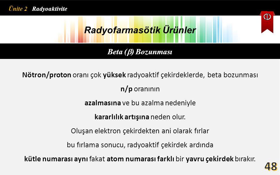 Radyofarmasötik Ürünler