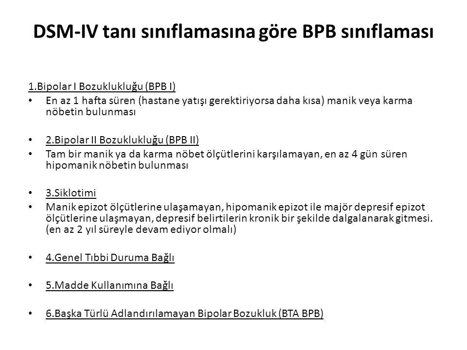 DSM-IV tanı sınıflamasına göre BPB sınıflaması