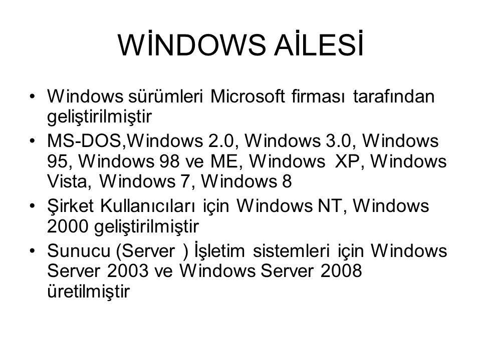 WİNDOWS AİLESİ Windows sürümleri Microsoft firması tarafından geliştirilmiştir.