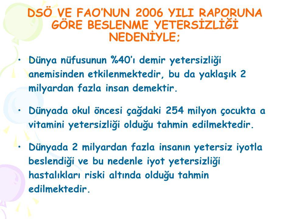 DSÖ VE FAO'NUN 2006 YILI RAPORUNA GÖRE BESLENME YETERSİZLİĞİ NEDENİYLE;