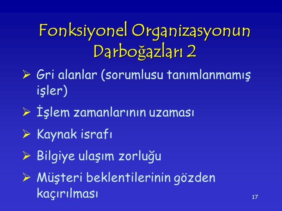 Fonksiyonel Organizasyonun Darboğazları 2
