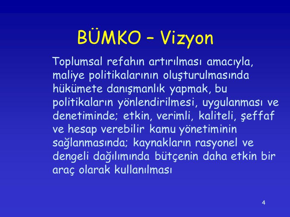 BÜMKO – Vizyon