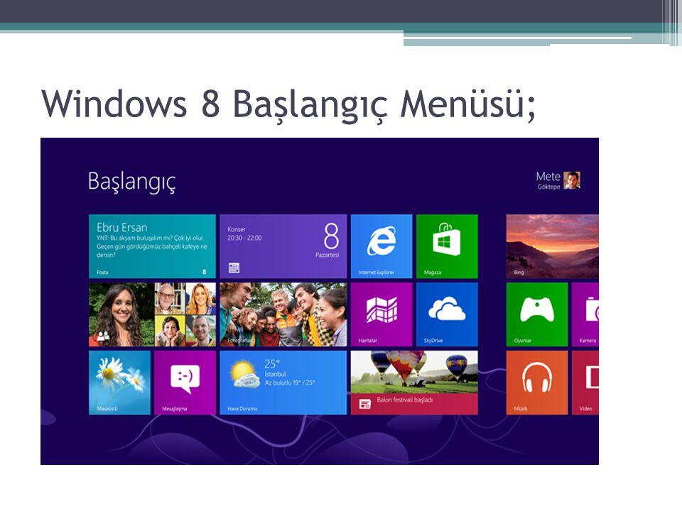 Windows 8 Başlangıç Menüsü;