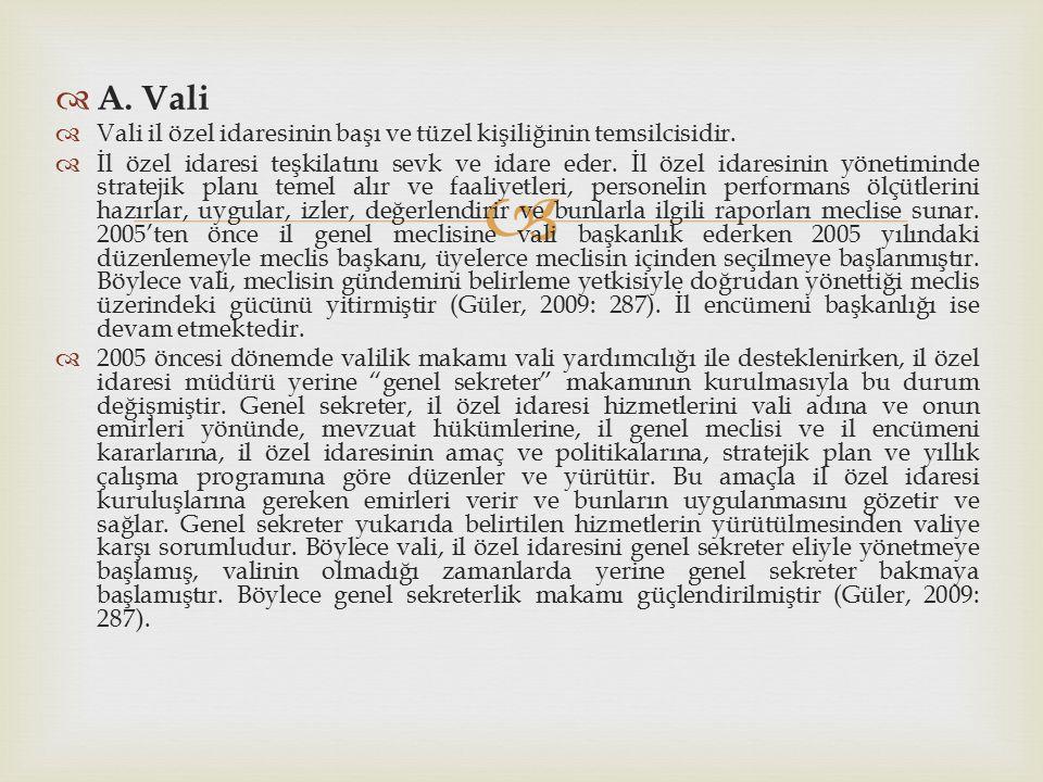 A. Vali Vali il özel idaresinin başı ve tüzel kişiliğinin temsilcisidir.