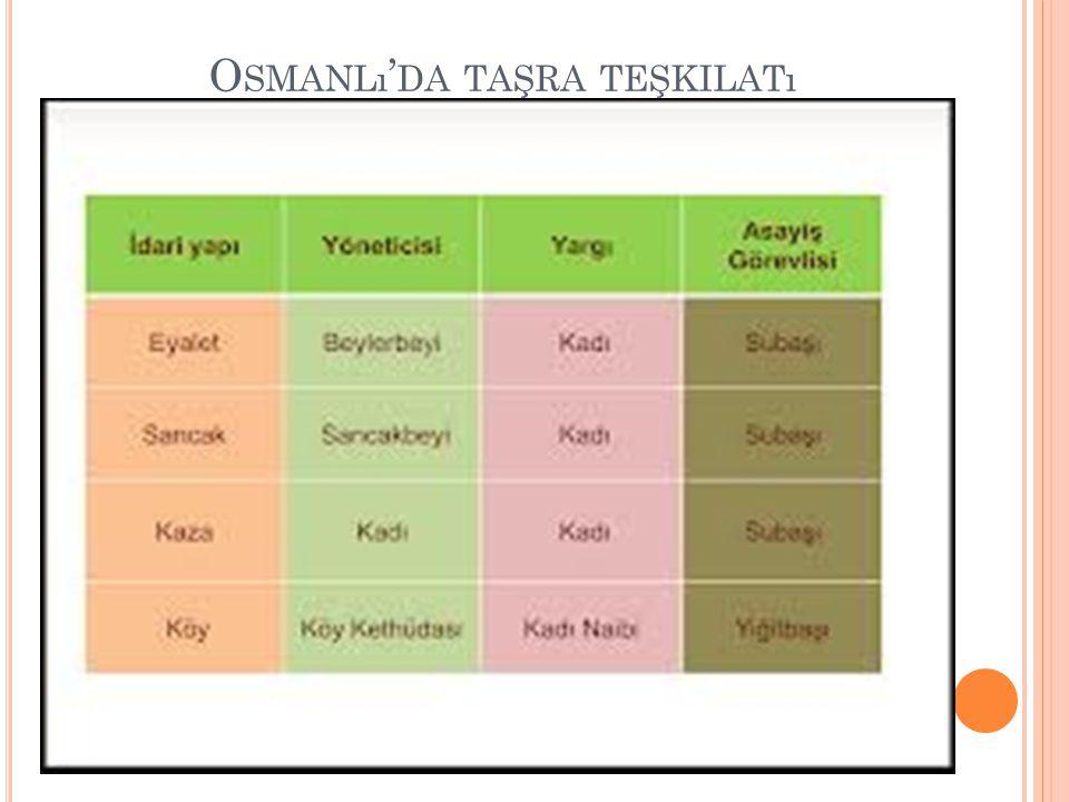 Osmanlı'da taşra teşkilatı