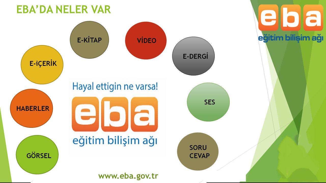 EBA'DA NELER VAR www.eba.gov.tr E-KİTAP VİDEO E-DERGİ E-iÇERİK SES