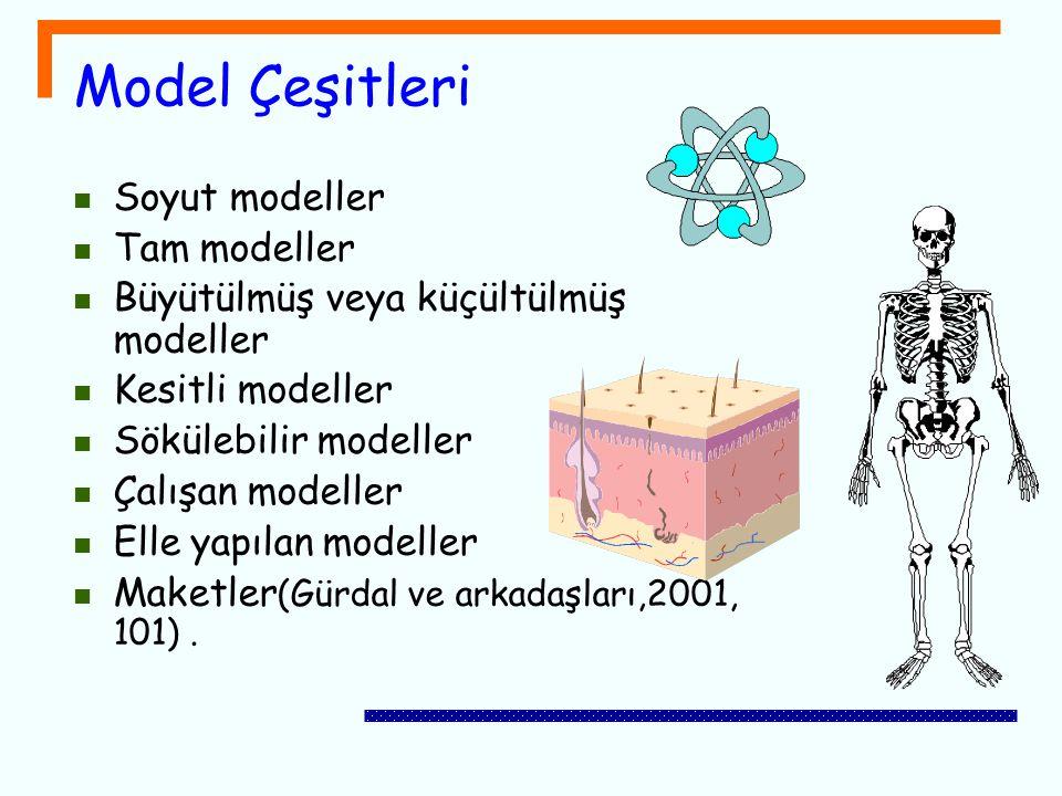 Model Çeşitleri Soyut modeller Tam modeller