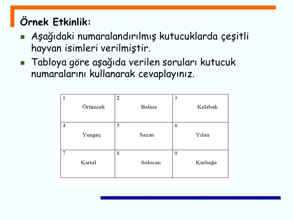 Örnek Etkinlik: Aşağıdaki numaralandırılmış kutucuklarda çeşitli hayvan isimleri verilmiştir.