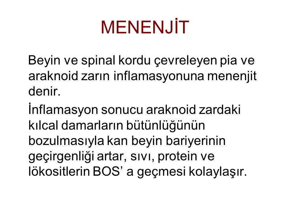 MENENJİT Beyin ve spinal kordu çevreleyen pia ve araknoid zarın inflamasyonuna menenjit denir.