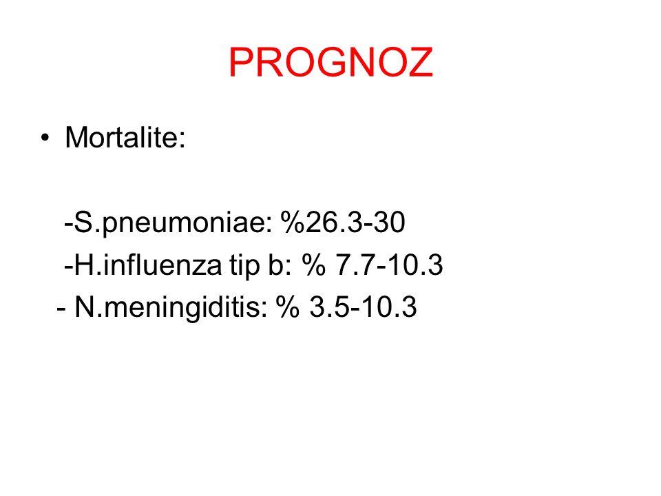 PROGNOZ Mortalite: -S.pneumoniae: %26.3-30