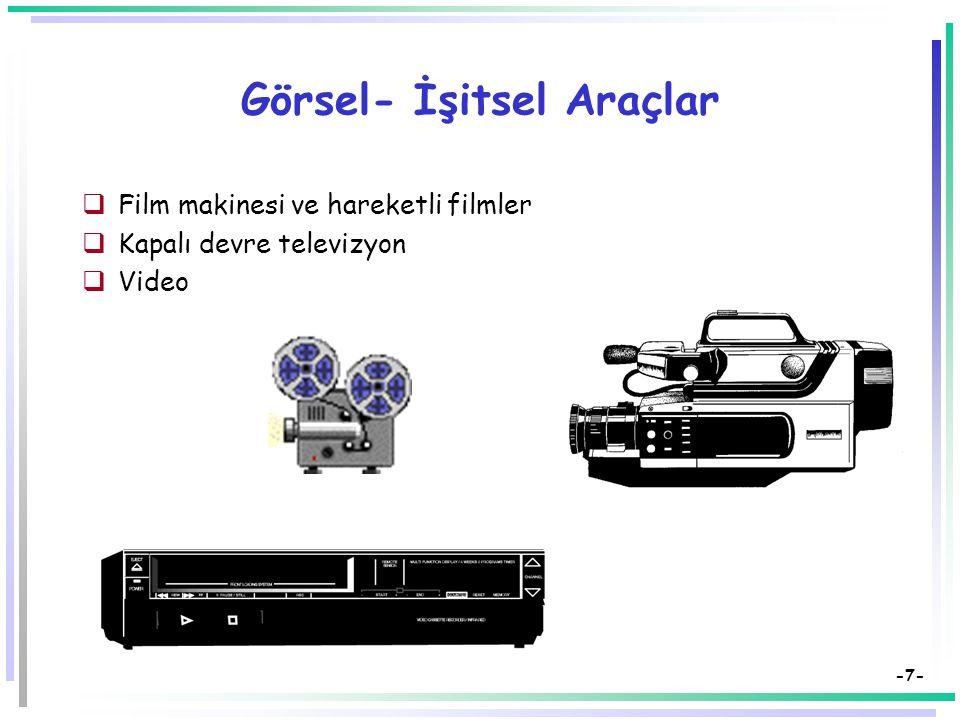 Görsel- İşitsel Araçlar